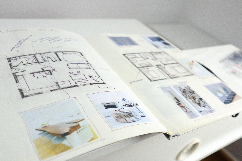 Der Innenarchitekt   Das Sollten Sie Wissen   Viktoria Exler